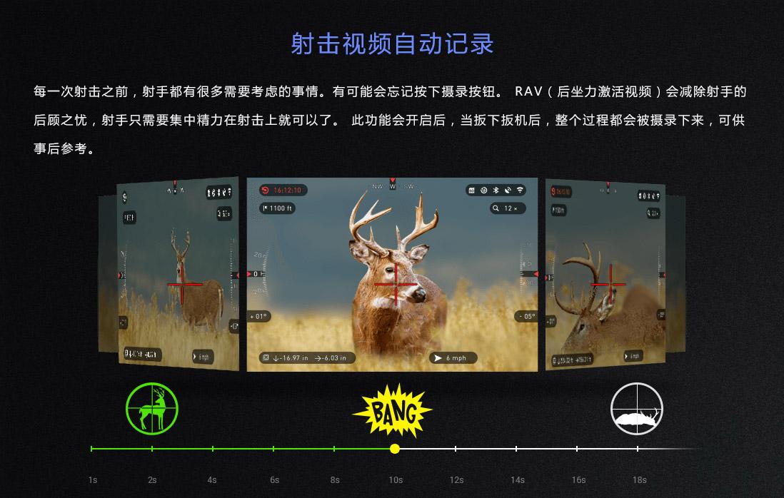ATN X-Sight HD II可以射击视频自动记录,每一次射击之前,射手都有很多需要考虑的事情。有可能会忘记按下摄录按钮。 RAV(后坐力激活视频)会减除射手的后顾之忧,射手只需要集中精力在射击上就可以了。 此功能会开启后,当扳下扳机后,整个过程都会被摄录下来,可供事后参考。